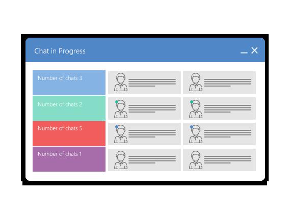 Chats in Progress