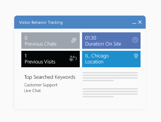 Visitor Behavior Tracking