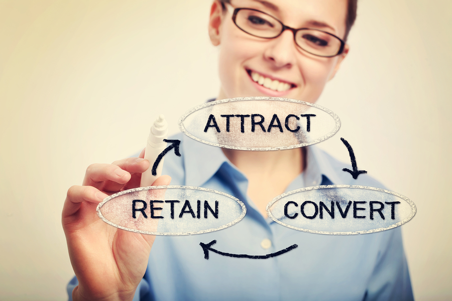 4 Effective Techniques to Attract and Retain More Customers