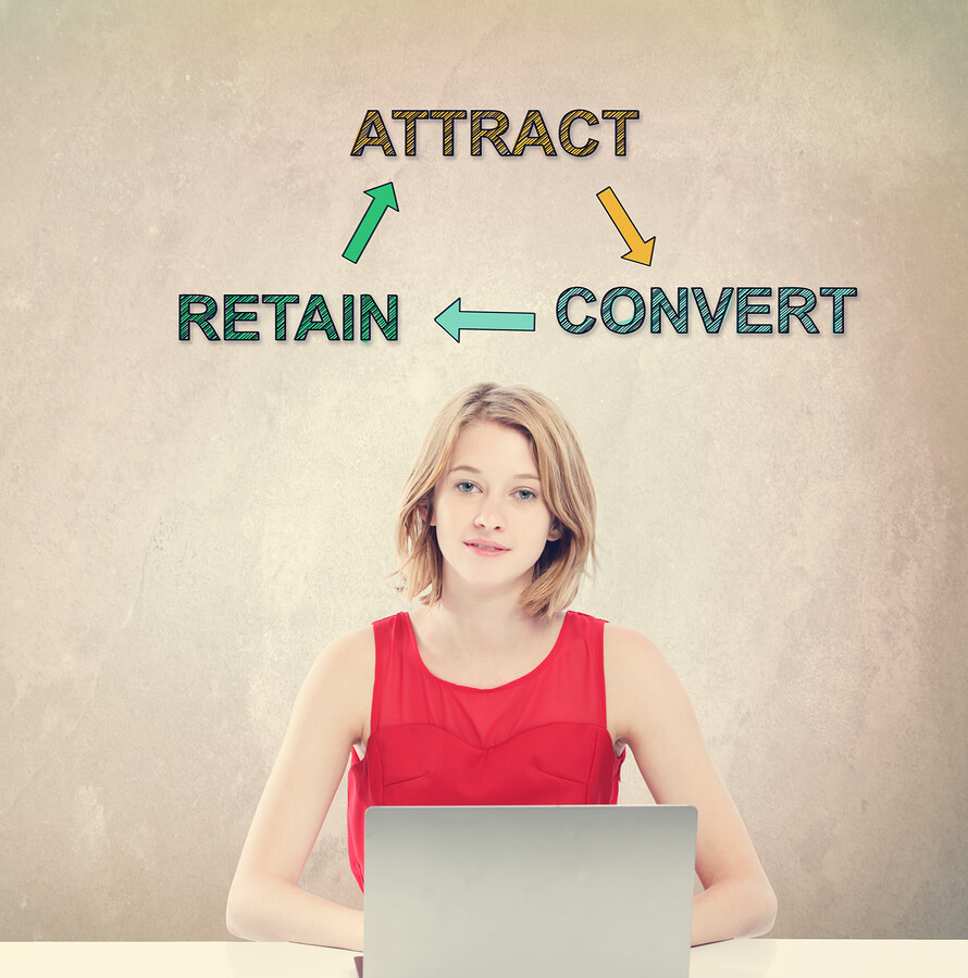 Online Customer Acquisition Strategy