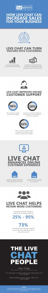 How to increase live chat for your business