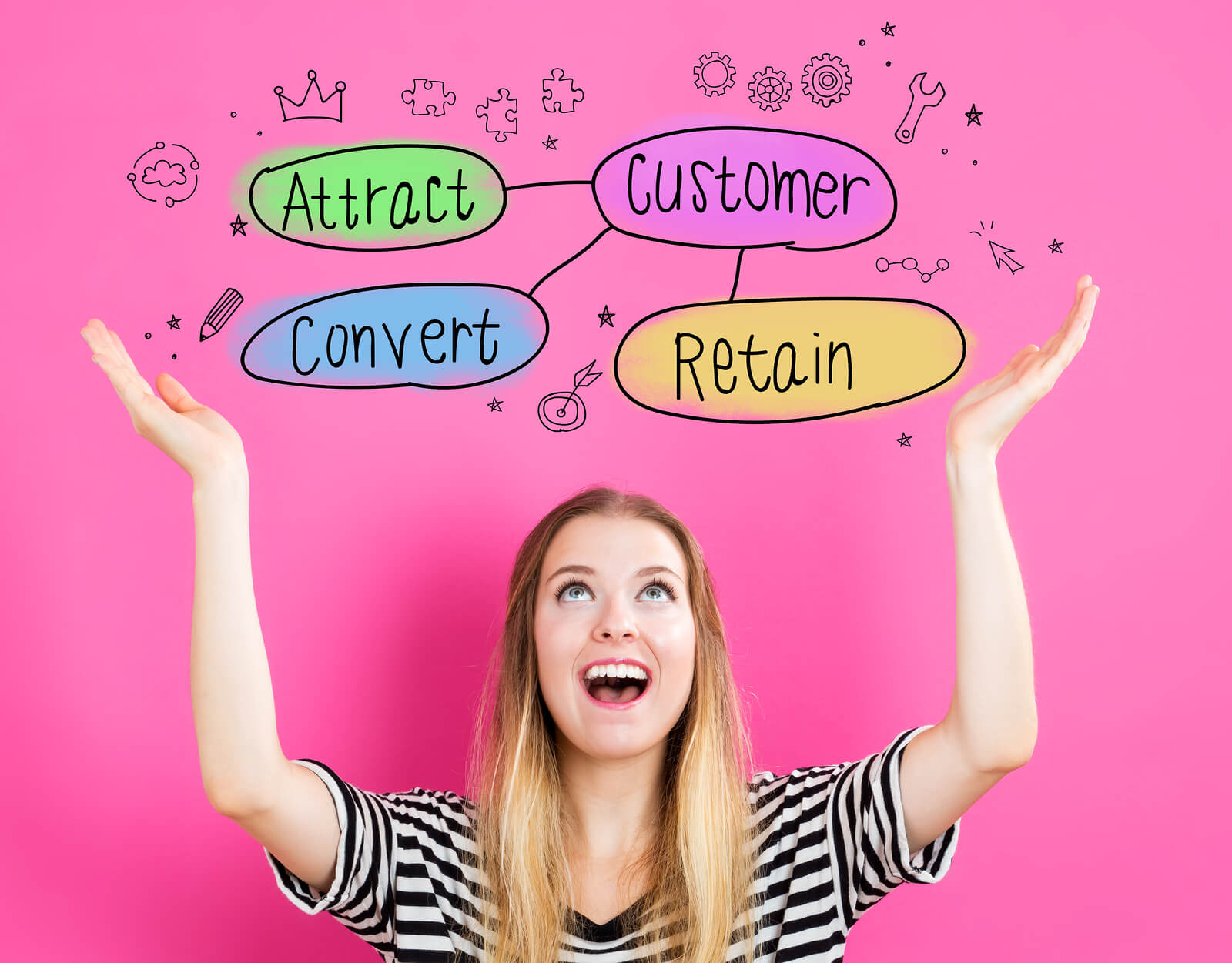 Tips for Online Retailers to Enhance Customer Retention