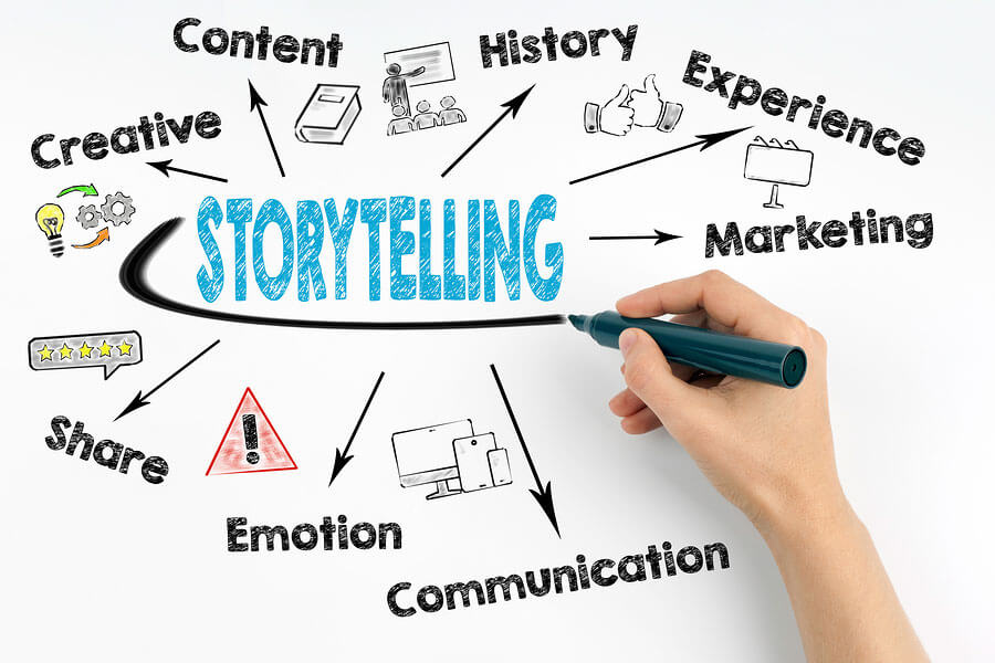 Storytelling for an Optimal Customer Experience