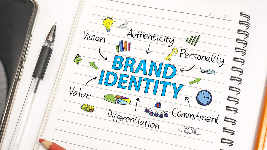 Figure out How Your Brand Identity Relates to Your Buyer Persona