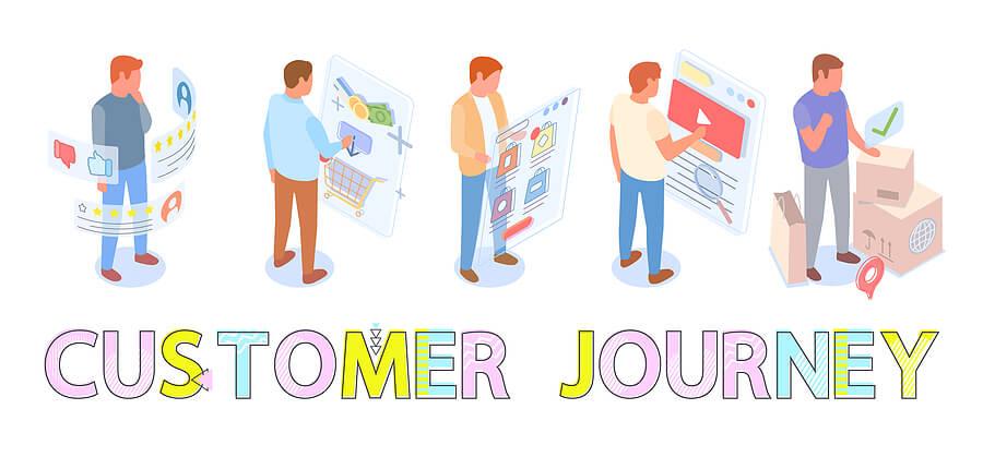 Assessing Customer Journey Map